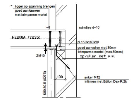 aanvraag-omgevingsvergunning-muurdoorbraak